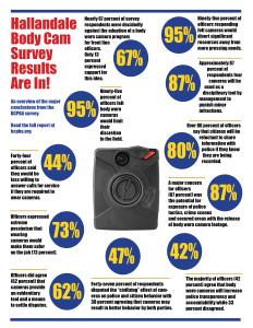 Body Camera Infographic